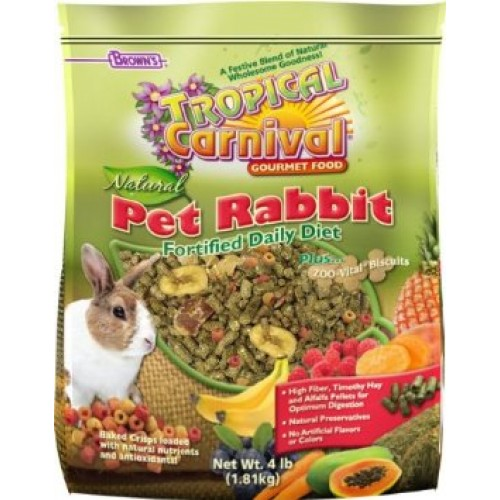 Suggested Vegetables and Fruits for a Rabbit Diet